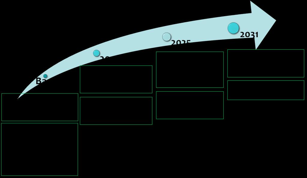 roadmap-diseminasi hasil riset